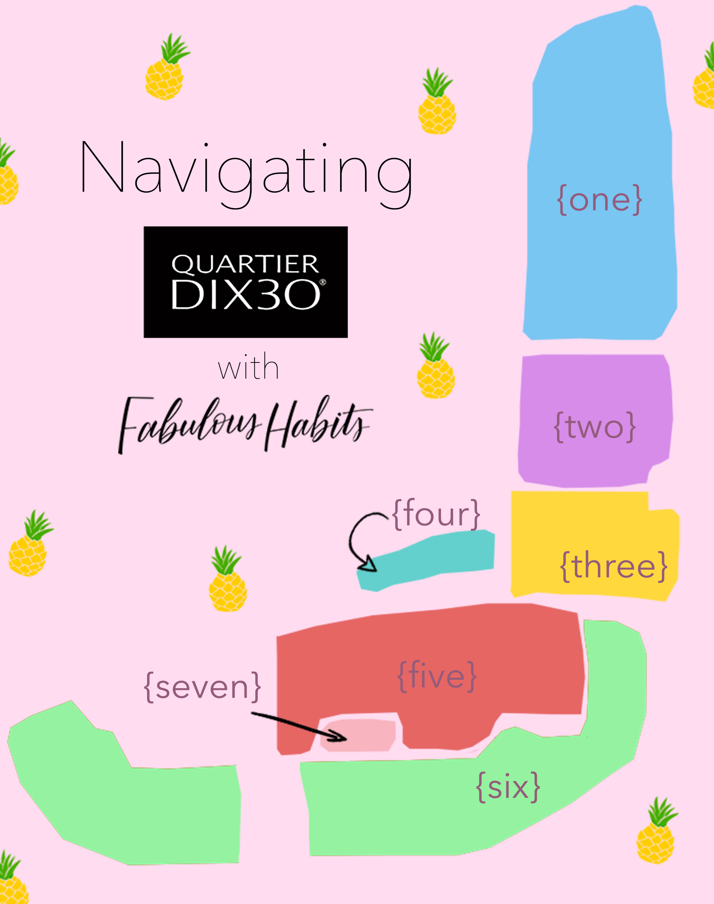 Travelling through the province of Quebec? Be sure to take a day to shop at Quartier DIX30 - Canada's first-ever lifestyle centre! Here are our best tips on how to navigate Quartier DIX30!